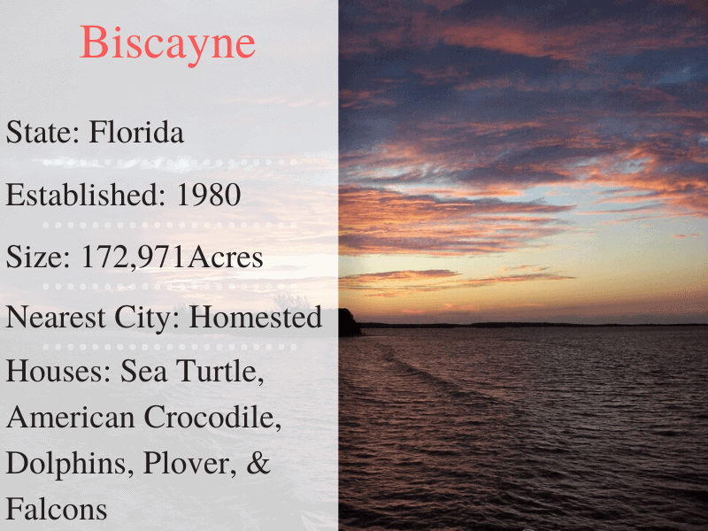 Biscayne National Park Facts
